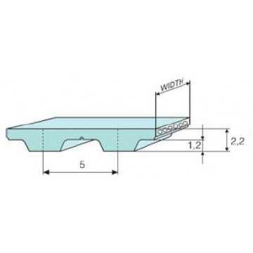 Ремень Т-5 полиуретановый (шаг 5 мм) зубчатый
