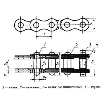 Грузовые пластинчатые ГОСТ 191-82 Тип 1