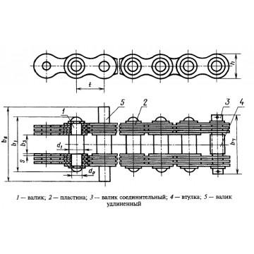 Грузовые пластинчатые ГОСТ 191-82 Тип 2