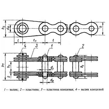 Грузовые пластинчатые ГОСТ 191-82 Тип 5