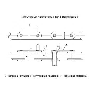 Цепи Тяговые пластинчатые ГОСТ 588-81 Тип 1. Исполнение 1.