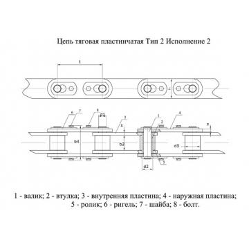 Цепи Тяговые пластинчатые ГОСТ 588-81 Тип 2. Исполнение 2.