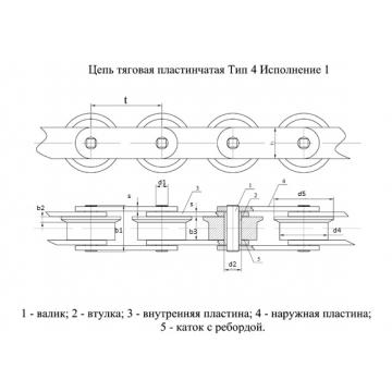 Цепи Тяговые пластинчатые ГОСТ 588-81 Тип 4. Исполнение 1.